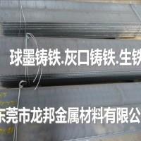 湖南RQTSi5耐热铸铁板